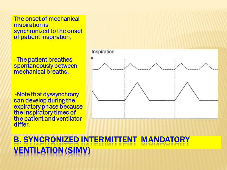 The onset of mechanical inspiration is synchronized to the onset of patient inspiration; - -The patient breathes spontaneously between mechanical brea