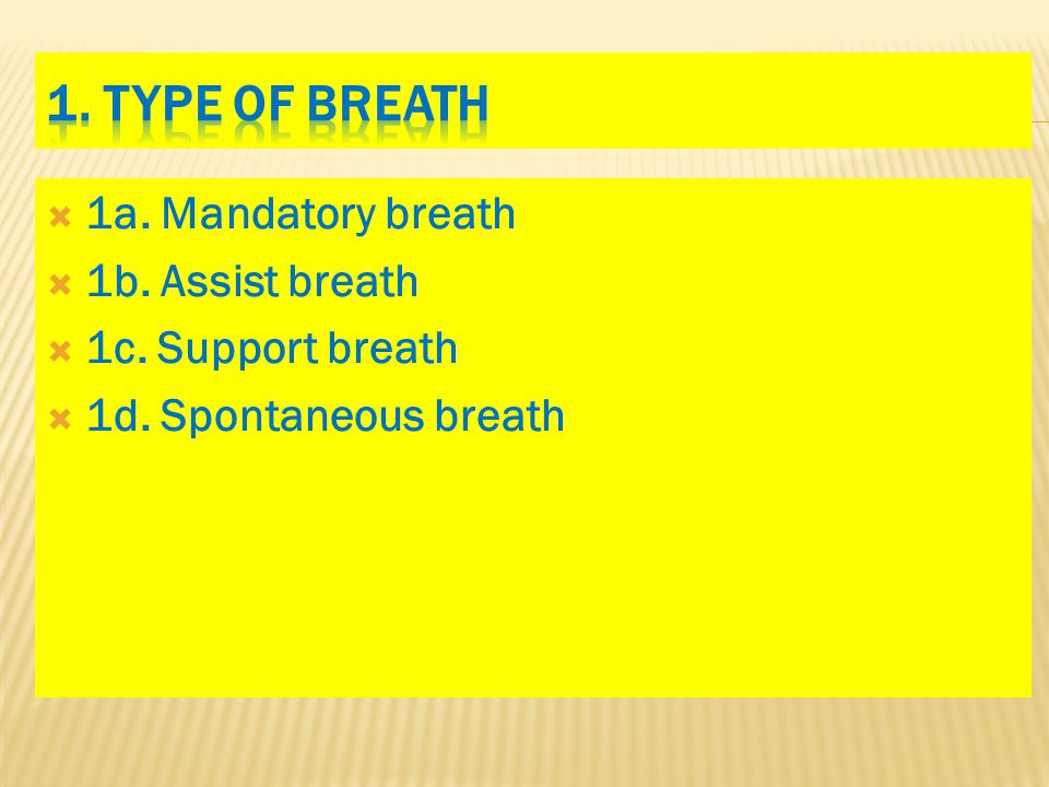 1a. Mandatory breath  1b. Assist breath  1c. Support breath  1d. Spontaneous breath