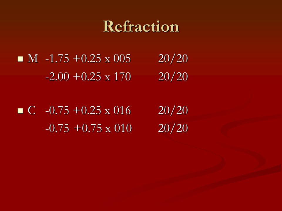 Refraction M-1.75 +0.25 x 00520/20 M-1.75 +0.25 x 00520/20 -2.00 +0.25 x 17020/20 C-0.75 +0.25 x 01620/20 C-0.75 +0.25 x 01620/20 -0.75+0.75 x 01020/20