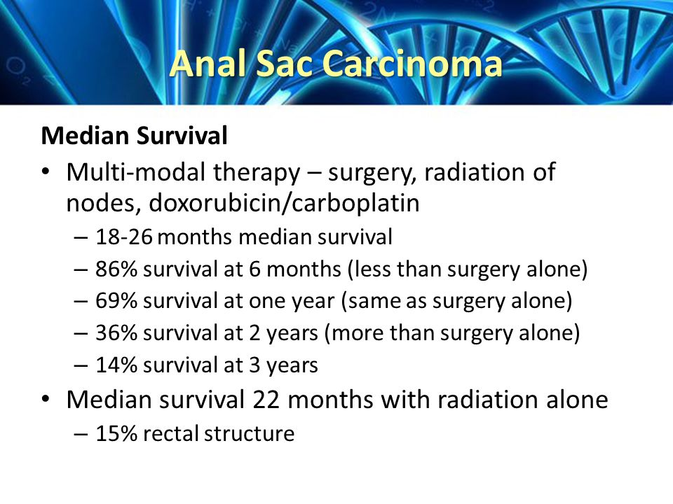 Anal Sac Carcinoma Median Survival Multi-modal therapy – surgery, radiation of nodes, doxorubicin/carboplatin – 18-26 months median survival – 86% survival at 6 months (less than surgery alone) – 69% survival at one year (same as surgery alone) – 36% survival at 2 years (more than surgery alone) – 14% survival at 3 years Median survival 22 months with radiation alone – 15% rectal structure