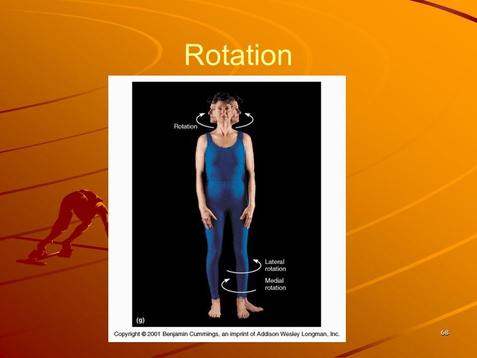 Rotation 68