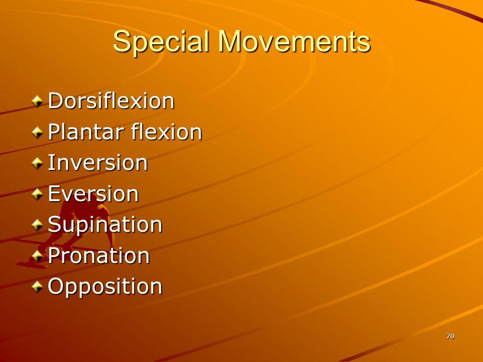Special Movements Dorsiflexion Plantar flexion InversionEversionSupinationPronationOpposition 70