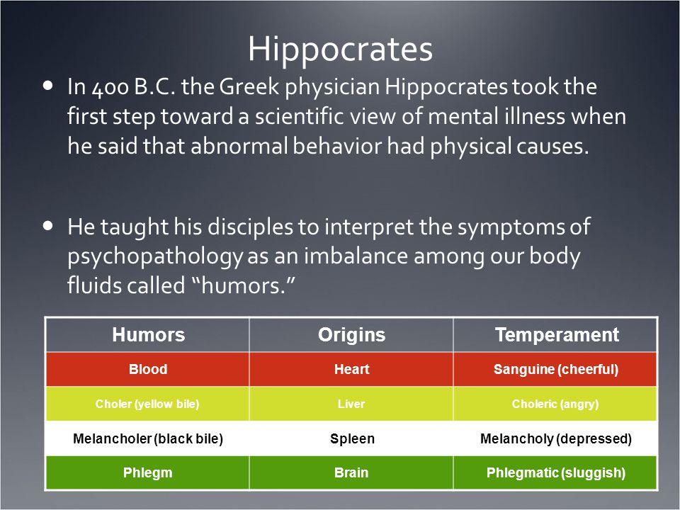 Hippocrates In 400 B.C.