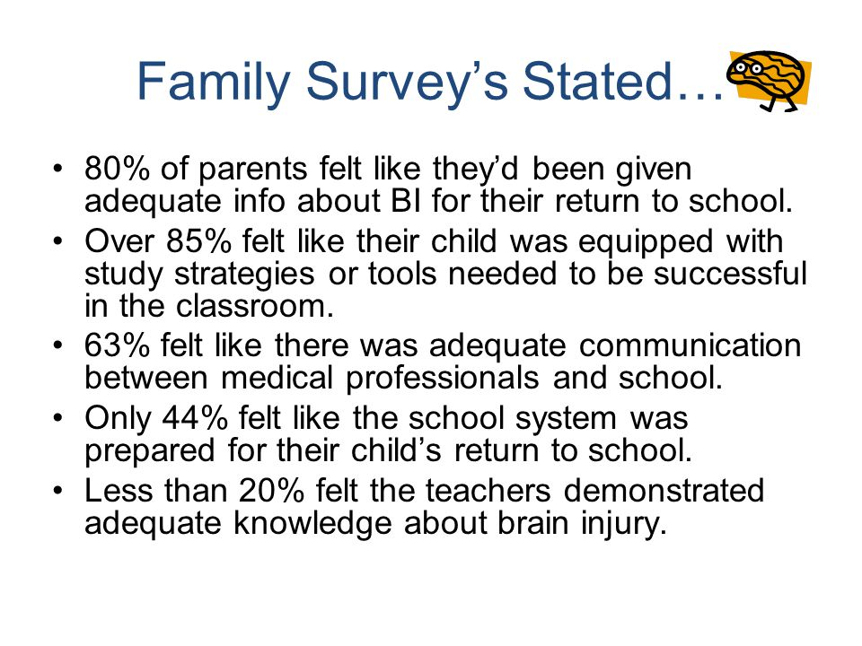 TBI Educators Training Assessment 44% of teachers felt comfortable with their knowledge concerning TBI.