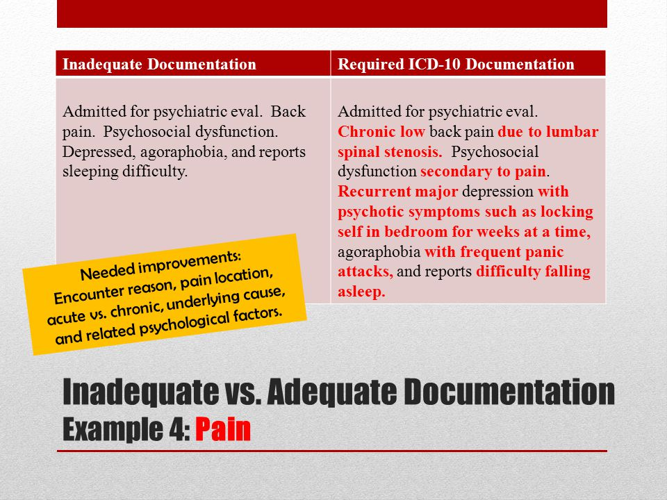 Inadequate DocumentationRequired ICD-10 Documentation Admitted for psychiatric eval.
