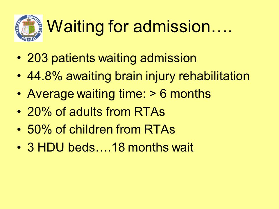 Waiting for admission…. 203 patients waiting admission 44.8% awaiting brain injury rehabilitation Average waiting time: > 6 months 20% of adults from