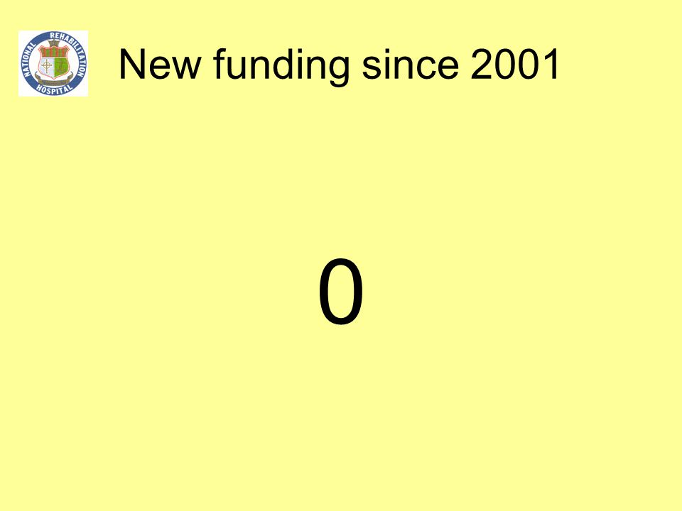 New funding since 2001 0