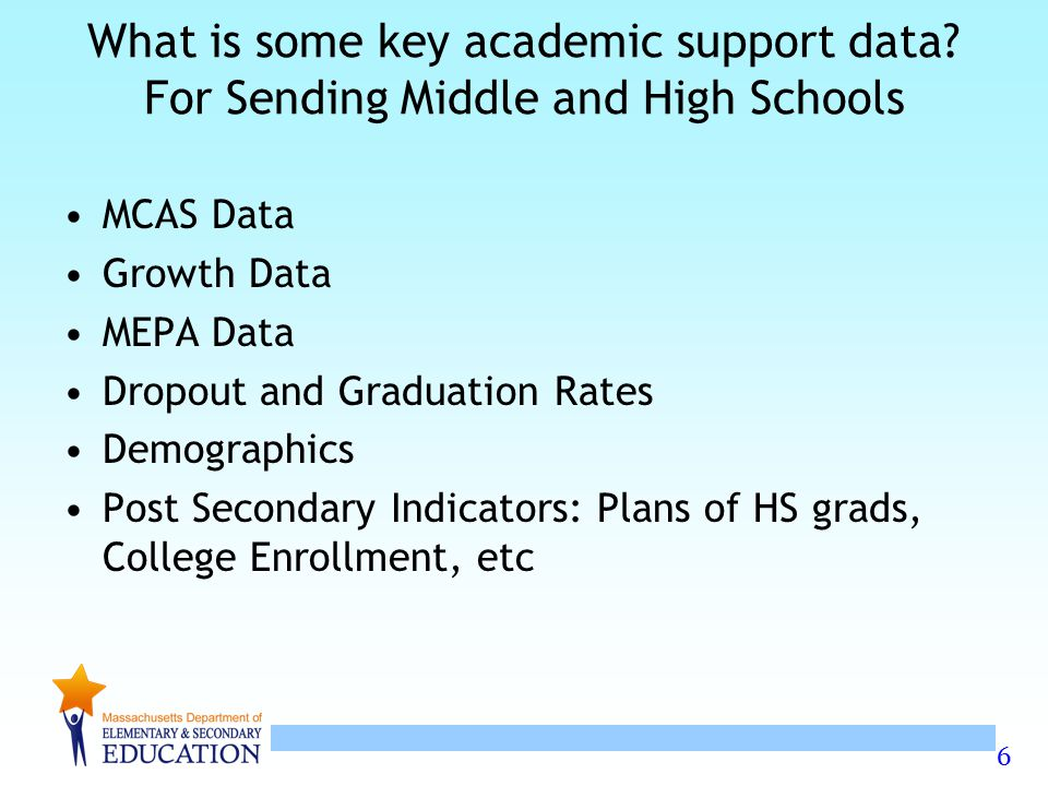 6 What is some key academic support data.