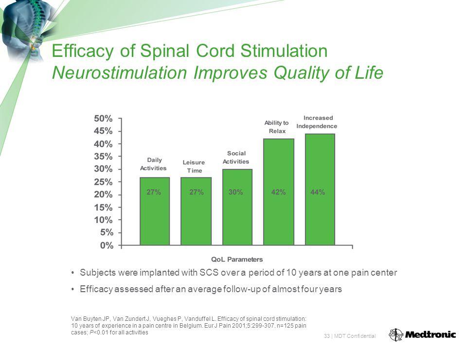 33 | MDT Confidential Efficacy of Spinal Cord Stimulation Neurostimulation Improves Quality of Life Van Buyten JP, Van Zundert J, Vueghes P, Vanduffel L.