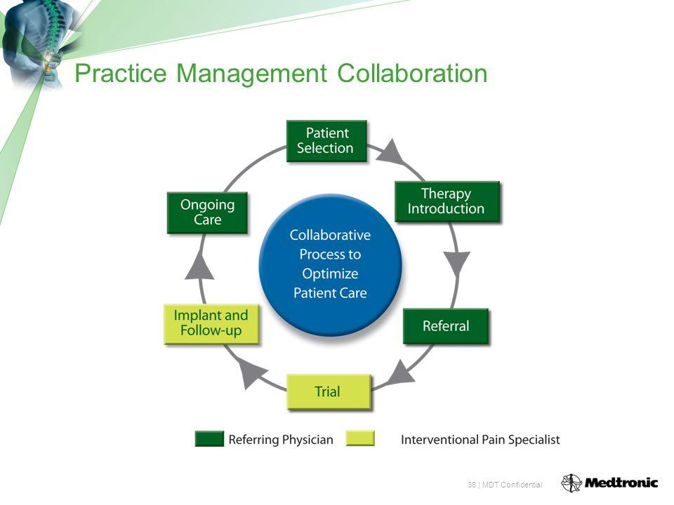 38 | MDT Confidential Practice Management Collaboration