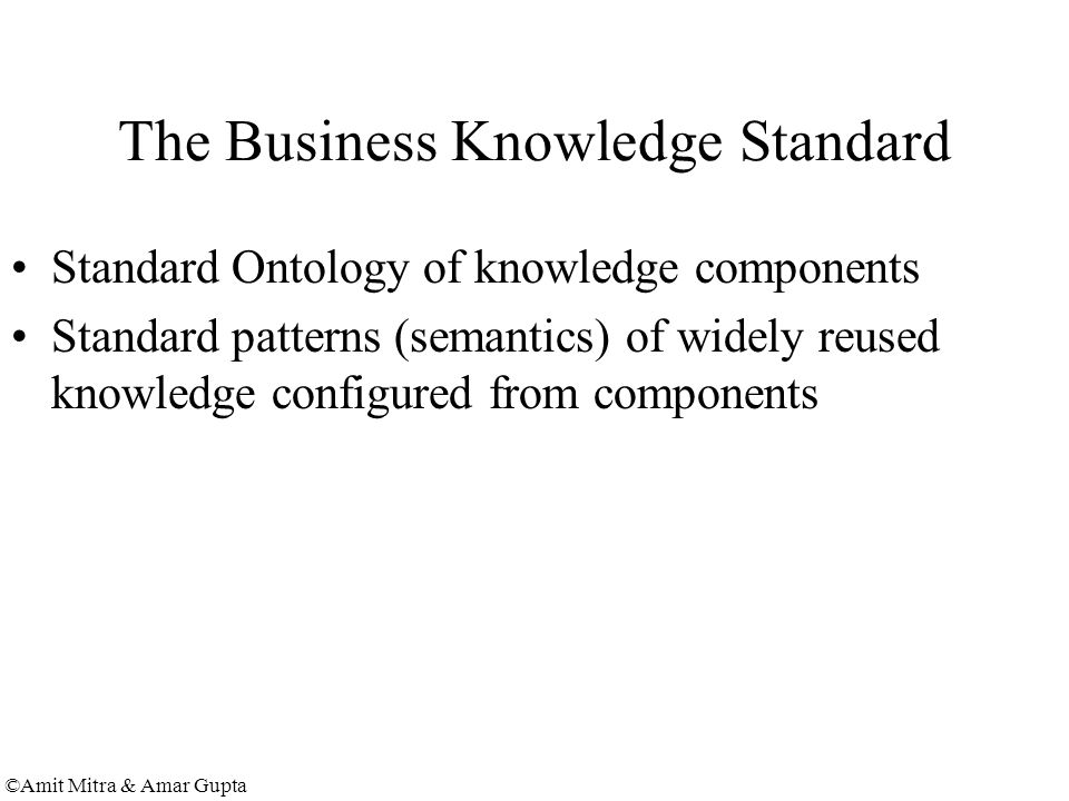 ©Amit Mitra & Amar Gupta The Business Knowledge Standard Standard Ontology of knowledge components Standard patterns (semantics) of widely reused knowledge configured from components
