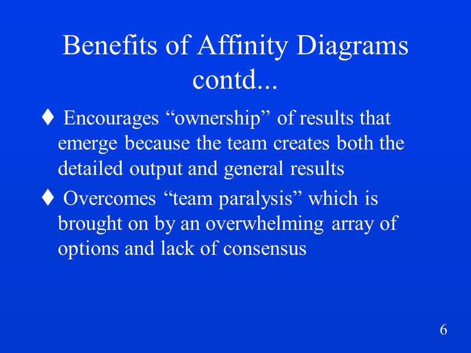 7 Procedure for Affinity Diagramming 1.A team of people familiar with the issue or problem is formed.