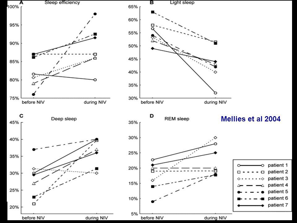 Mellies et al 2004