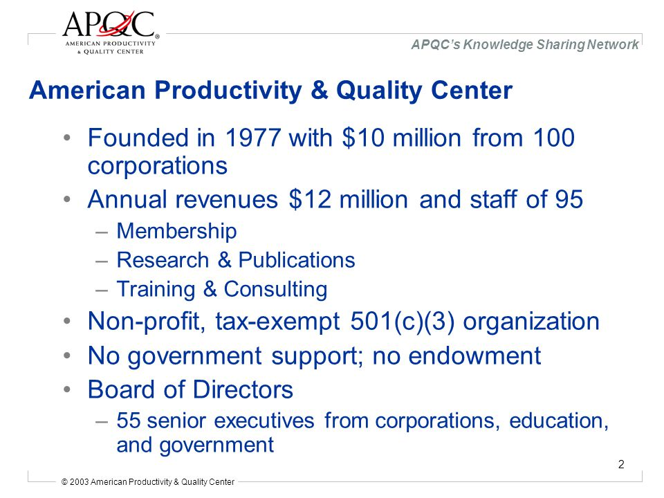 © 2003 American Productivity & Quality Center APQC's Knowledge Sharing Network 23 Deploy and Transition Original launch date was set to April 8 Decided to do a soft launch on April 8 – invited selected members to test the site Moved full launch to April 15 New functionality rolled out April 29, 2002 Vendor transitioning knowledge of system to internal APQC application support person Phase 3