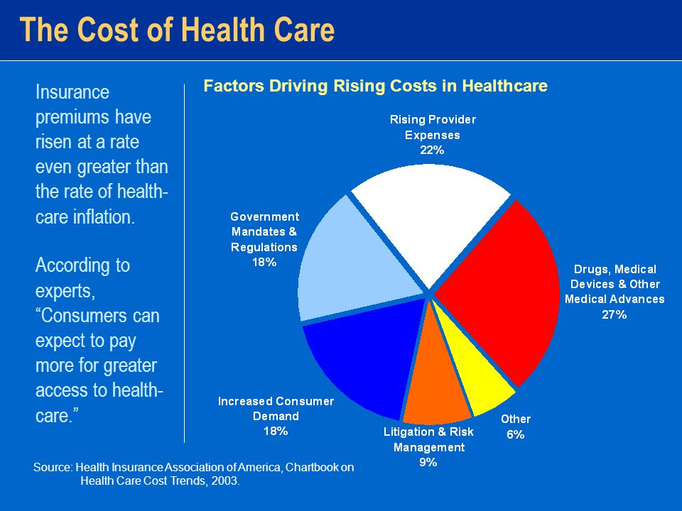 health care and insurance premiums