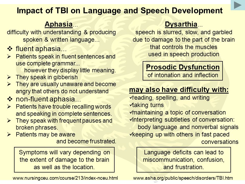 Impact of TBI on Language and Speech Development  fluent aphasia...