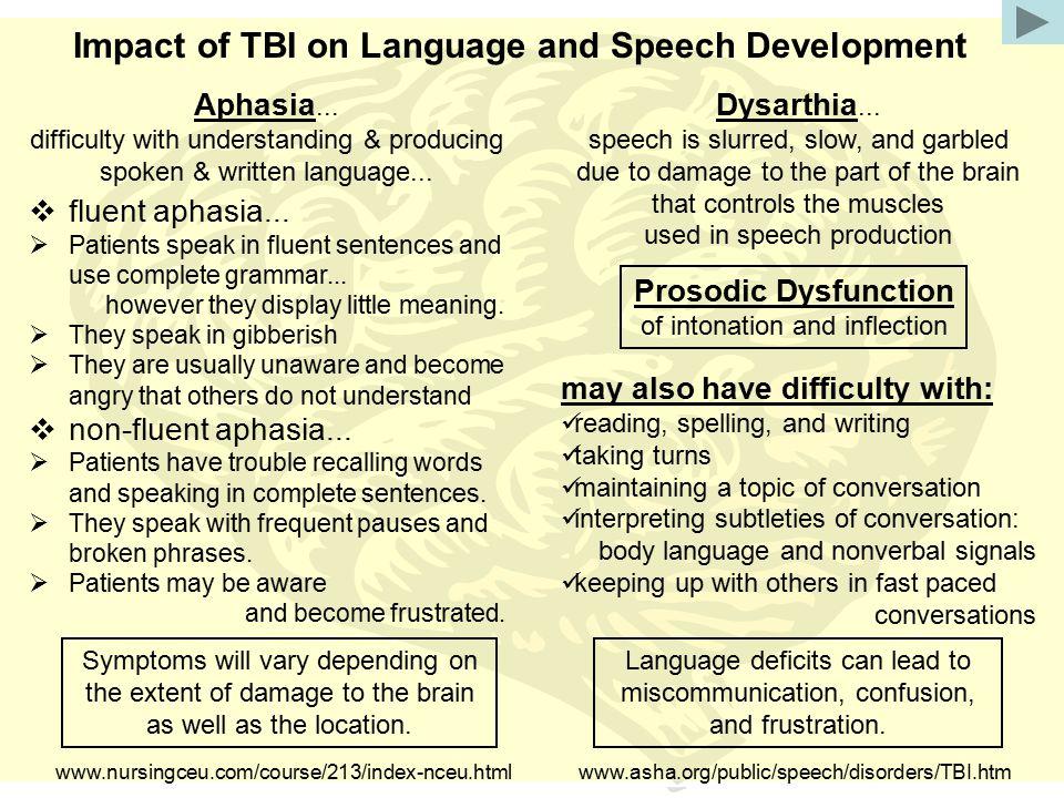 Impact of TBI on Language and Speech Development  fluent aphasia...