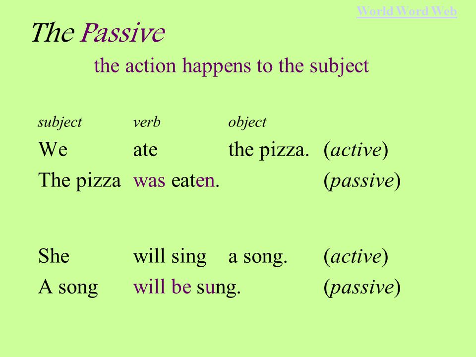 ... we will consider the meaning of each aspect: passive, progressive, and perfect.