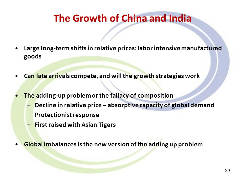 The Growth of China and India Large long-term shifts in relative prices: labor intensive manufactured goods Can late arrivals compete, and will the gr