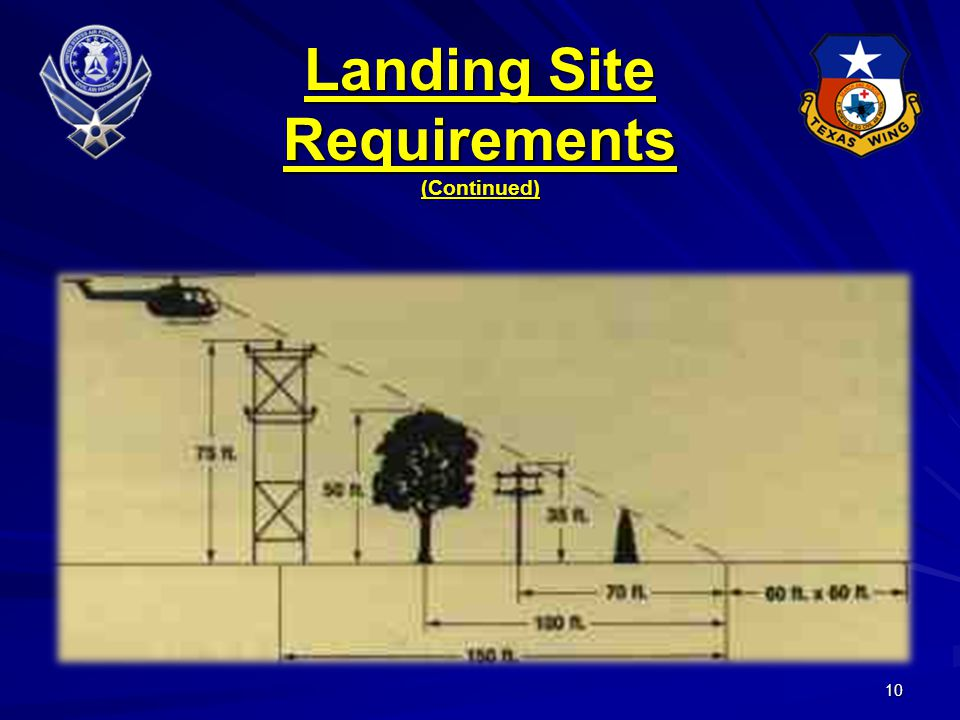 10 Landing Site Requirements (Continued)