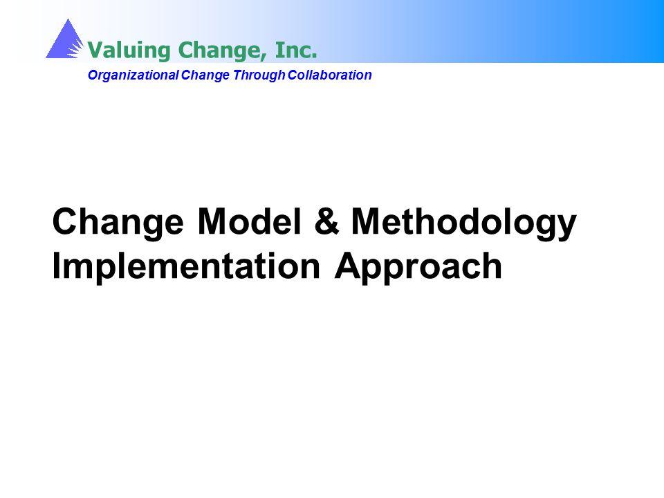 Valuing Change, Inc. Organizational Change Through Collaboration Valuing Change, Inc. Organizational Change Through Collaboration Change Model & Metho