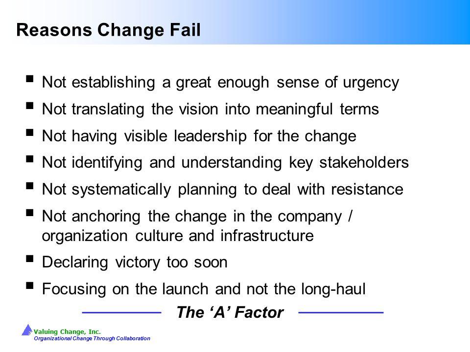 Valuing Change, Inc. Organizational Change Through Collaboration Reasons Change Fail  Not establishing a great enough sense of urgency  Not translat