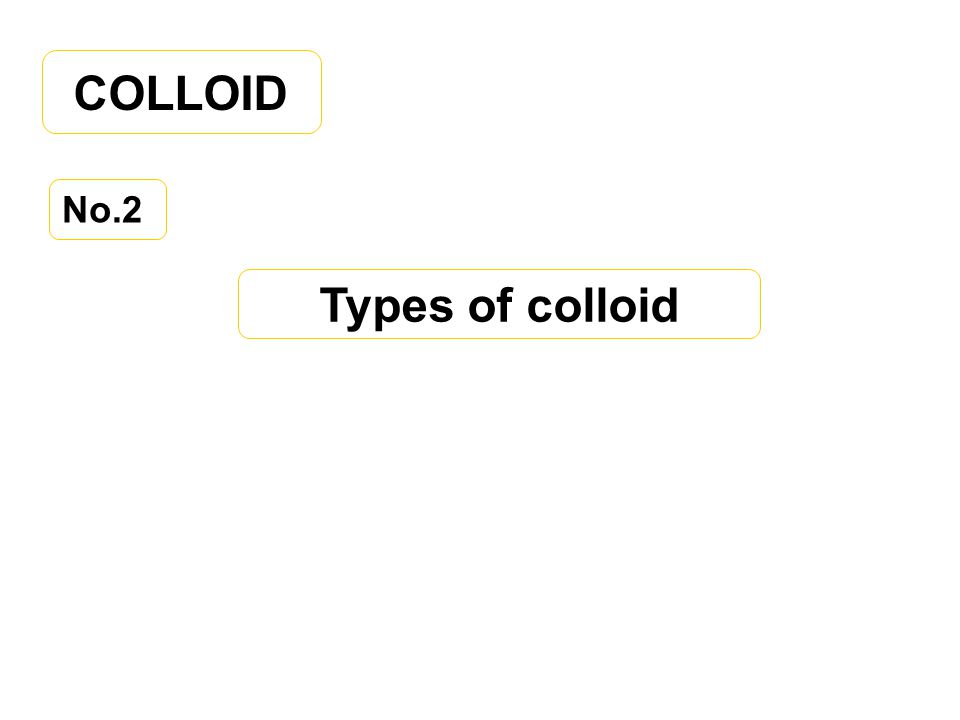 COLLOID Types of colloid No.2