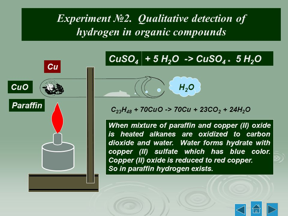 Experiment №2. Qualitative detection of hydrogen in organic compounds H2OH2O CuSO 4 + 5 H 2 O -> CuSO 4 * 5 H 2 O When mixture of paraffin and copper