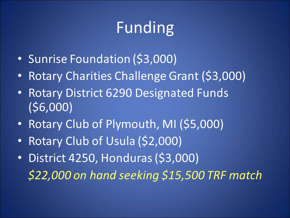 Funding Sunrise Foundation ($3,000) Rotary Charities Challenge Grant ($3,000) Rotary District 6290 Designated Funds ($6,000) Rotary Club of Plymouth, MI ($5,000) Rotary Club of Usula ($2,000) District 4250, Honduras ($3,000) $22,000 on hand seeking $15,500 TRF match