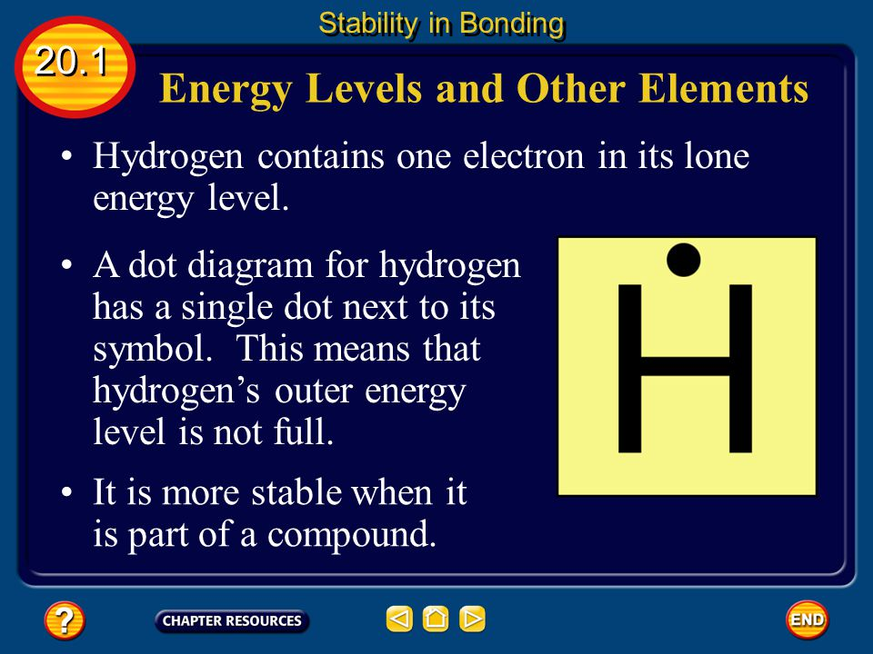 Chemical Stability The noble gases are stable because they each have a complete outer energy level.