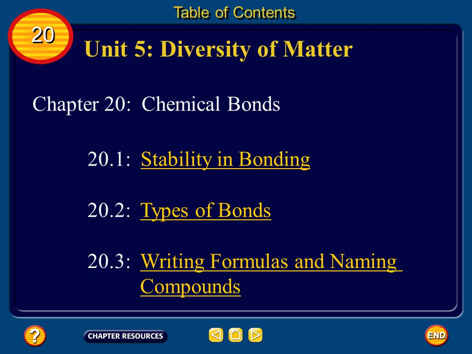 Writing Names 20.3 Writing Formulas and Naming Compounds 3.