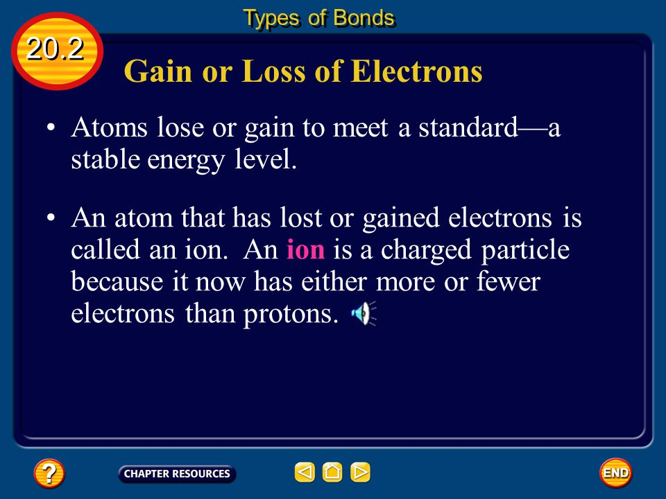 20.1 Section Check Question 3 What is the force that holds atoms together in compounds.