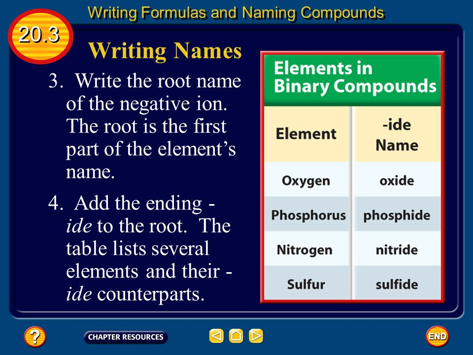 Writing Names 20.3 Writing Formulas and Naming Compounds 2. (continued) Write the charge of the positive ion using roman numerals in parentheses after