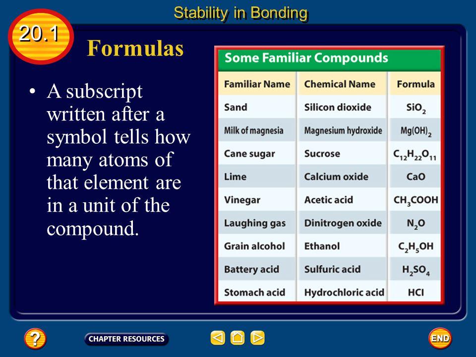 Writing Formulas 20.3 Writing Formulas and Naming Compounds 2.