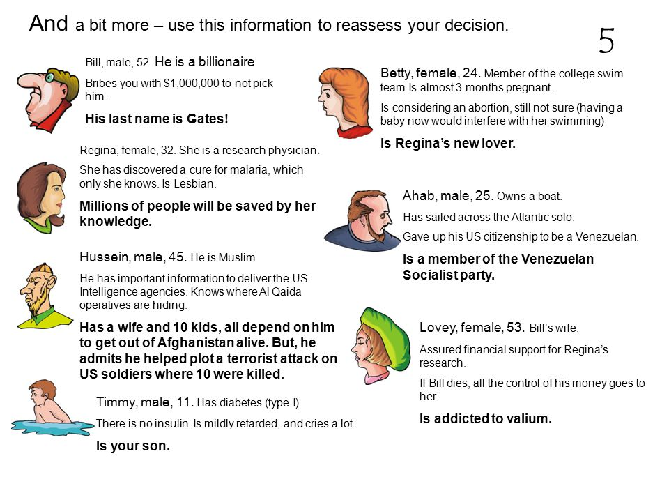 And a bit more – use this information to reassess your decision.