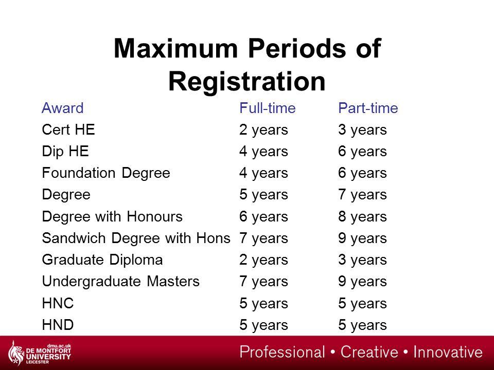 Maximum Periods of Registration AwardFull-timePart-time Cert HE2 years3 years Dip HE4 years6 years Foundation Degree4 years6 years Degree5 years7 years Degree with Honours6 years8 years Sandwich Degree with Hons7 years9 years Graduate Diploma2 years3 years Undergraduate Masters7 years9 years HNC5 years5 years HND5 years5 years