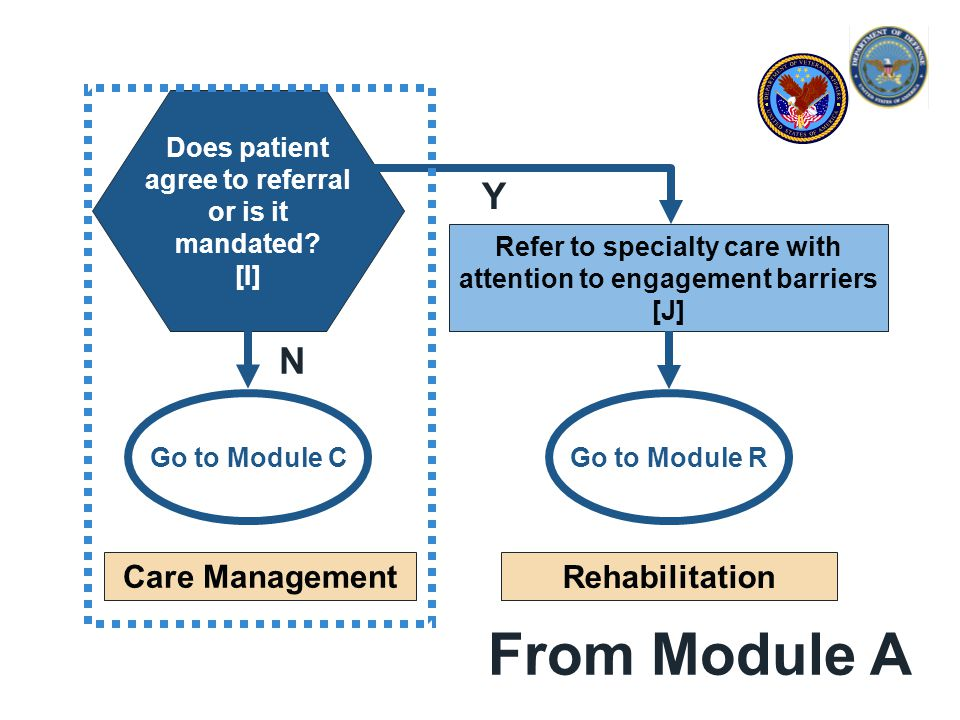 Go to Module C N Refer to specialty care with attention to engagement barriers [J] Go to Module R Care Management Rehabilitation Y Does patient agree to referral or is it mandated.