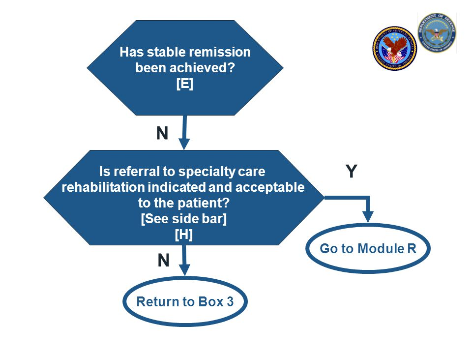 Is referral to specialty care rehabilitation indicated and acceptable to the patient.
