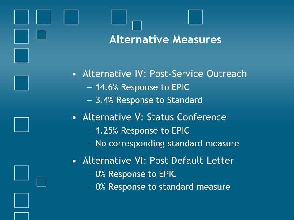 Alternative Measures Alternative IV: Post-Service Outreach − 14.6% Response to EPIC − 3.4% Response to Standard Alternative V: Status Conference − 1.2