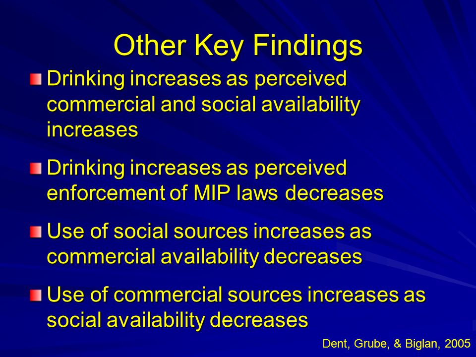 Other Key Findings Drinking increases as perceived commercial and social availability increases Drinking increases as perceived enforcement of MIP laws decreases Use of social sources increases as commercial availability decreases Use of commercial sources increases as social availability decreases Dent, Grube, & Biglan, 2005