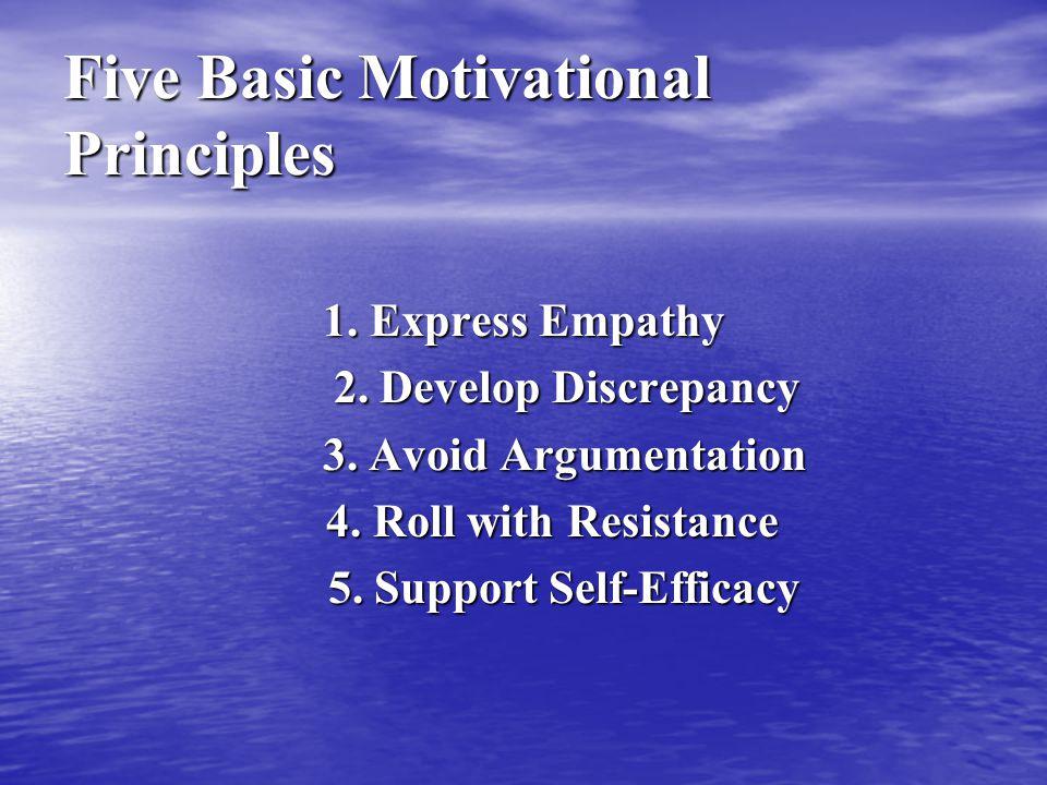 Five Basic Motivational Principles 1. Express Empathy 2. Develop Discrepancy 2. Develop Discrepancy 3. Avoid Argumentation 3. Avoid Argumentation 4. R