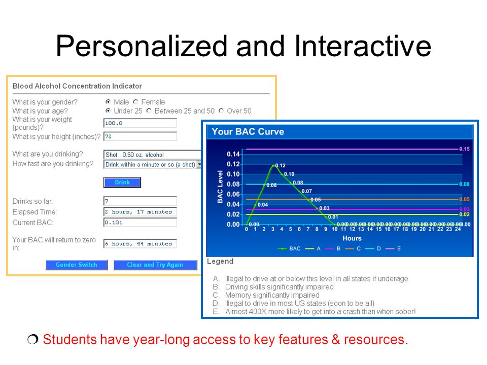 Personalized and Interactive  Students have year-long access to key features & resources.