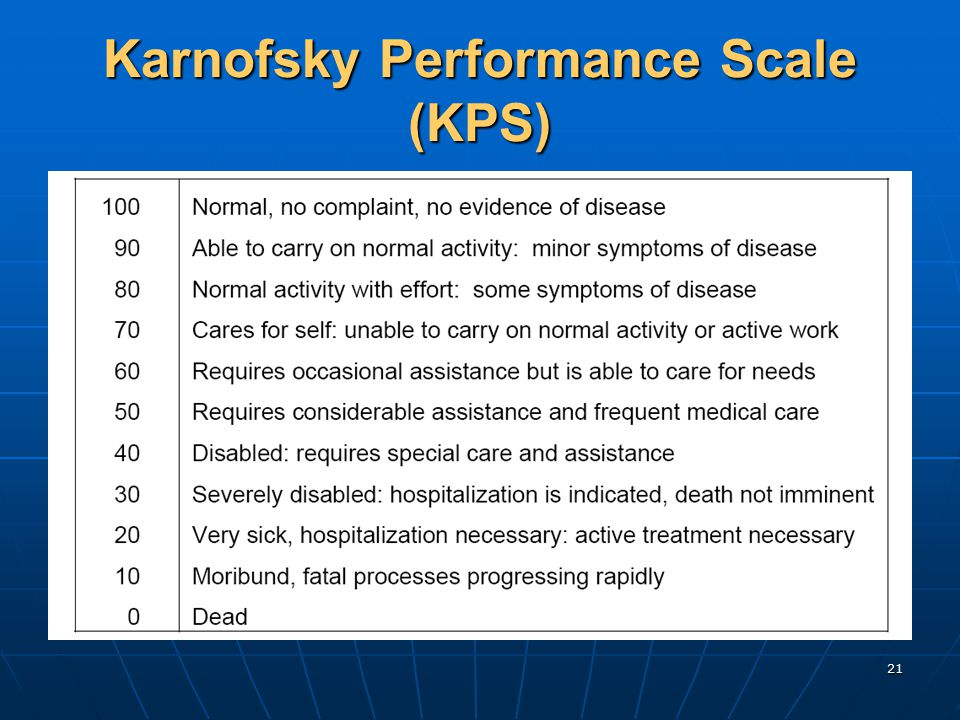 21 Karnofsky Performance Scale (KPS)