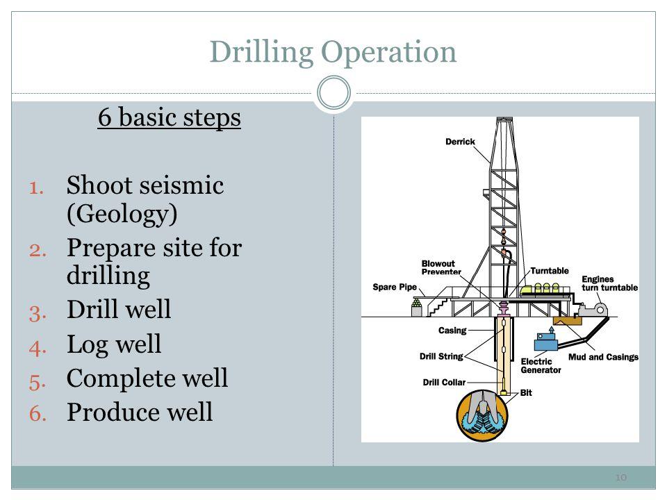 Drilling Operation 6 basic steps 1. Shoot seismic (Geology) 2.