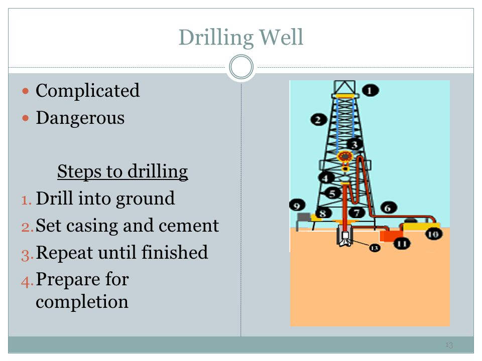 Drilling Well Complicated Dangerous Steps to drilling 1.