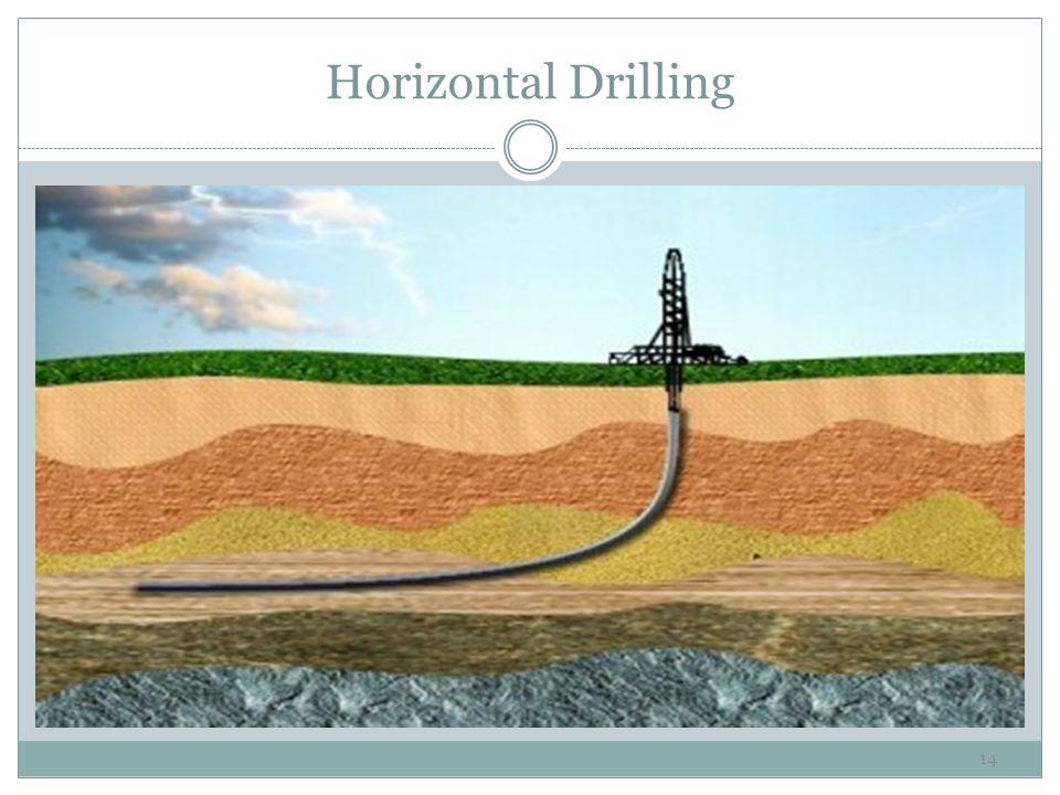 Horizontal Drilling 14