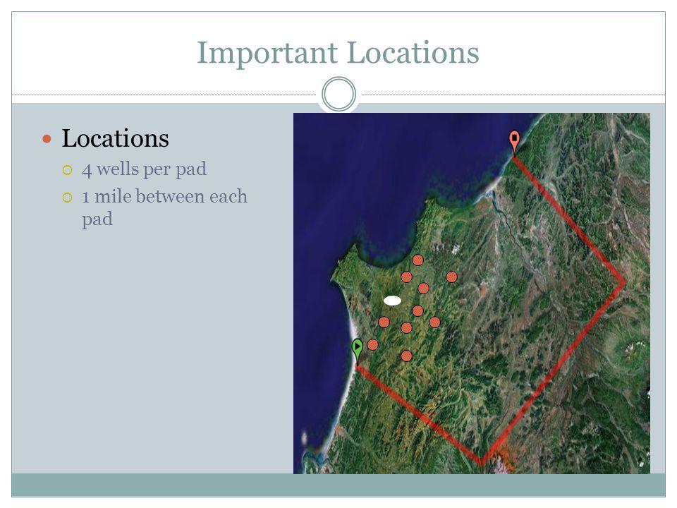 Important Locations Locations  4 wells per pad  1 mile between each pad