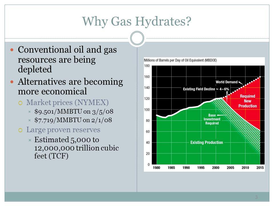 Why Gas Hydrates.
