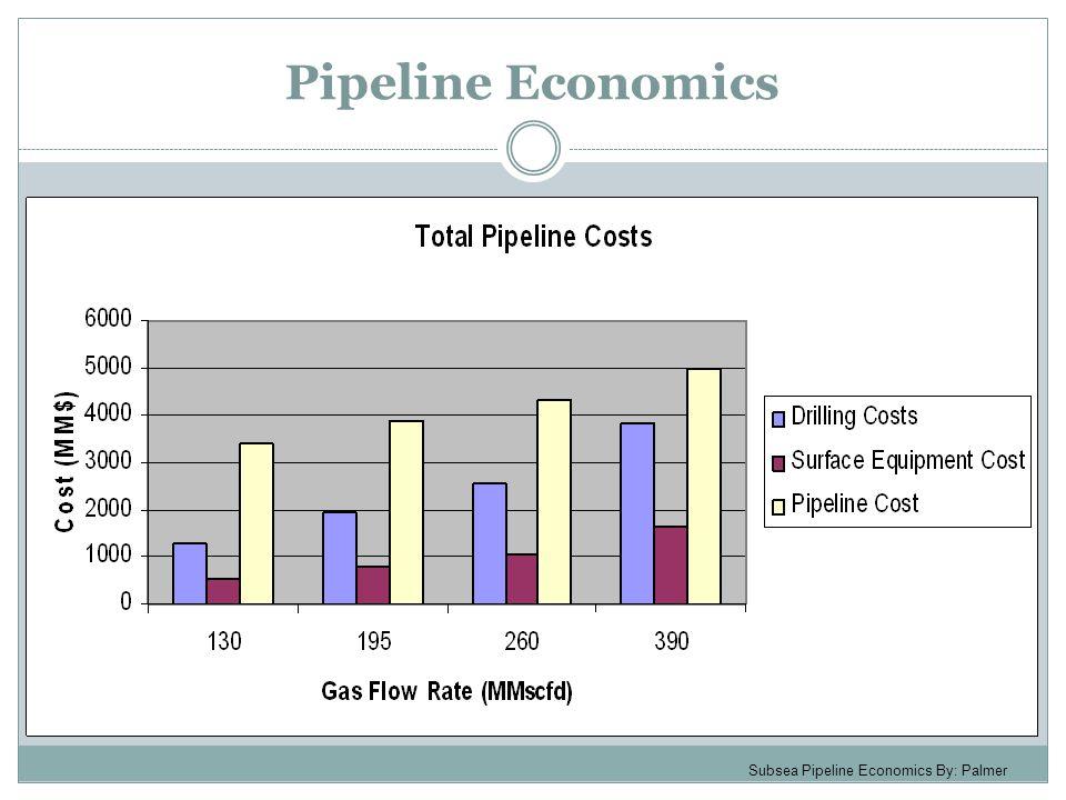 Pipeline Economics Subsea Pipeline Economics By: Palmer