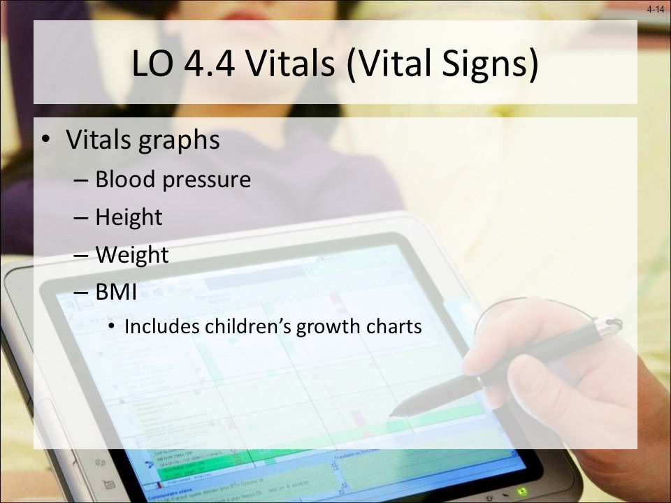 4-14 LO 4.4 Vitals (Vital Signs) Vitals graphs – Blood pressure – Height – Weight – BMI Includes children's growth charts